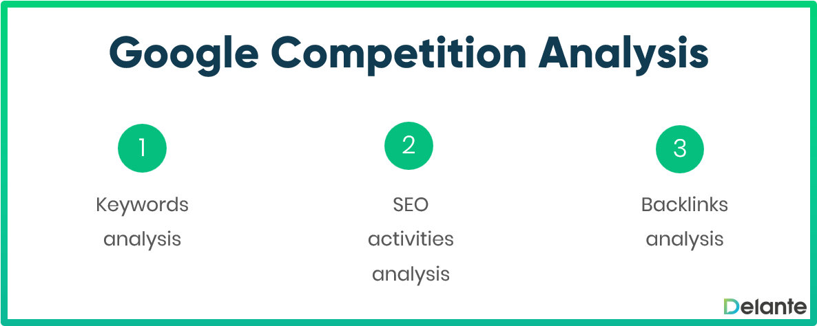 google competition analysis