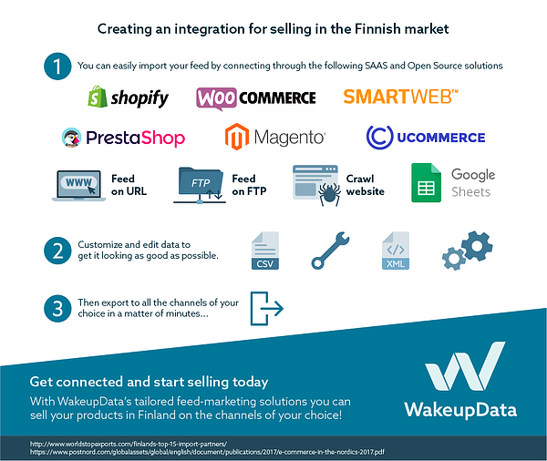 Finland-Ecommerce-infographic-4