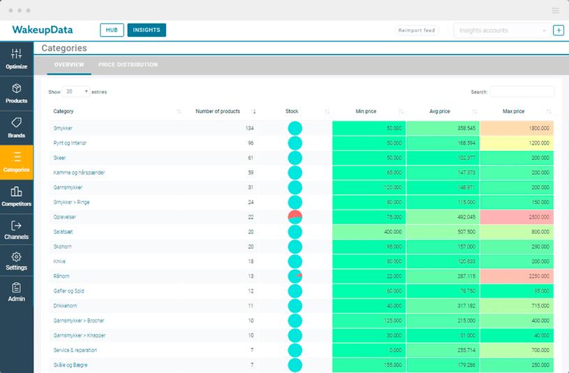 Insights-screenshot-mockup-2