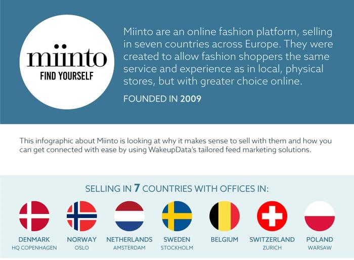 Miinto-infographic-1