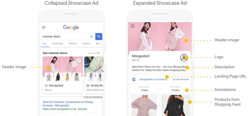 Google Shopping Showcase Ads